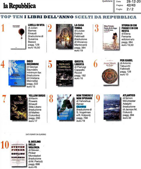 La Repubblica - classifica 2013